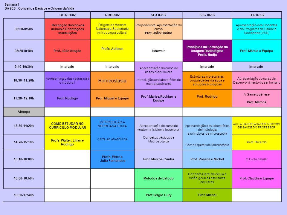 Homeostasia Semana 1 BASES - Conceitos Básicos e Origem da Vida