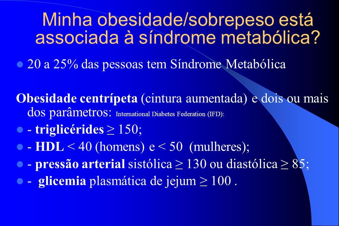 Minha obesidade/sobrepeso está associada à síndrome metabólica