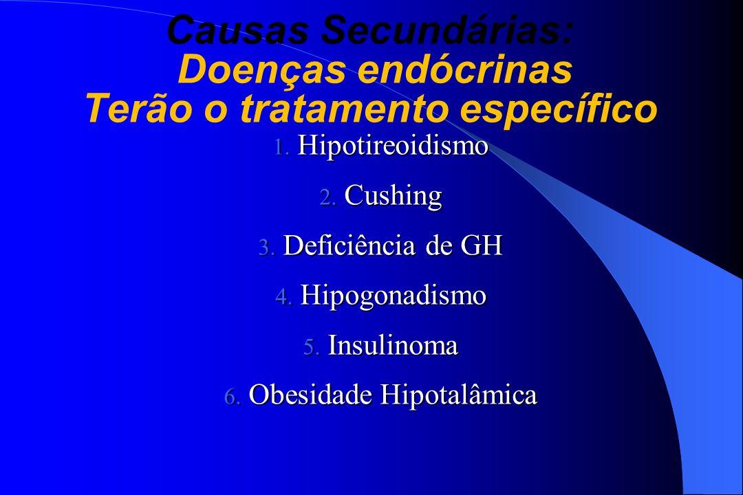 Causas Secundárias: Doenças endócrinas Terão o tratamento específico
