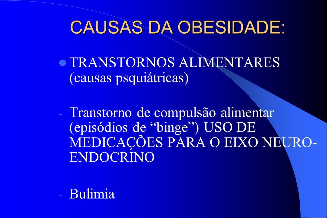 CAUSAS DA OBESIDADE: TRANSTORNOS ALIMENTARES (causas psquiátricas)