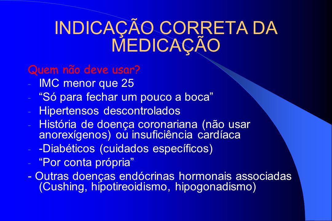 INDICAÇÃO CORRETA DA MEDICAÇÃO