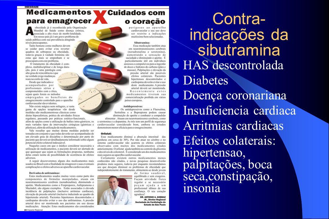 Contra-indicações da sibutramina