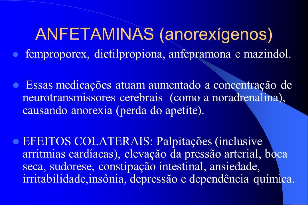 ANFETAMINAS (anorexígenos)