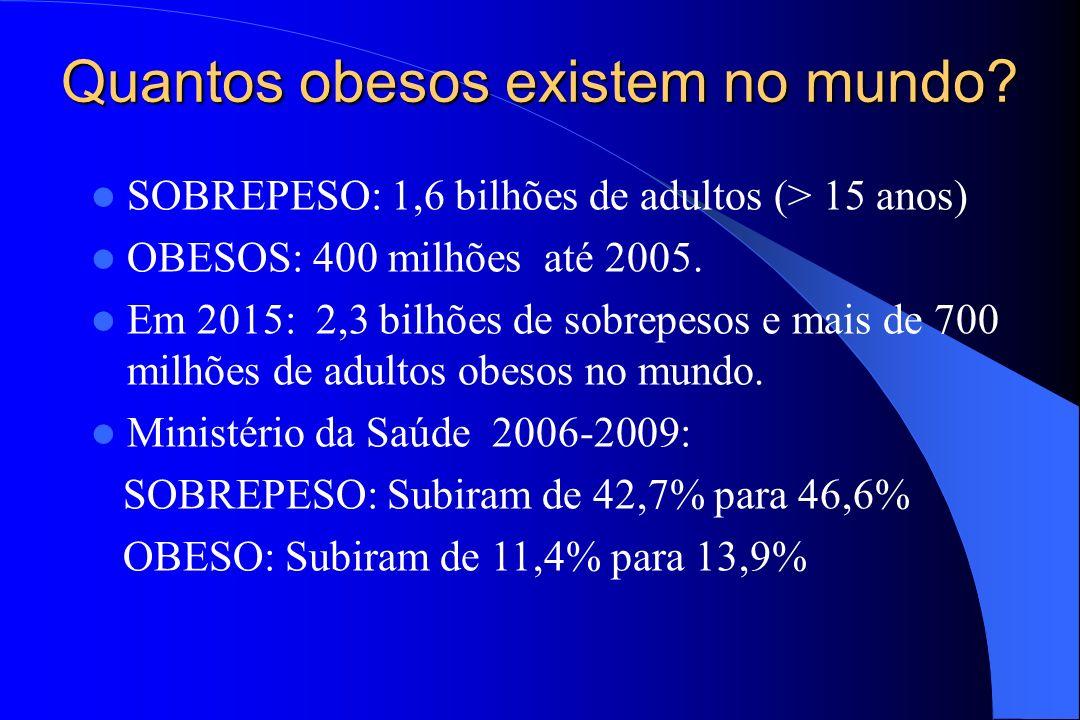 Quantos obesos existem no mundo