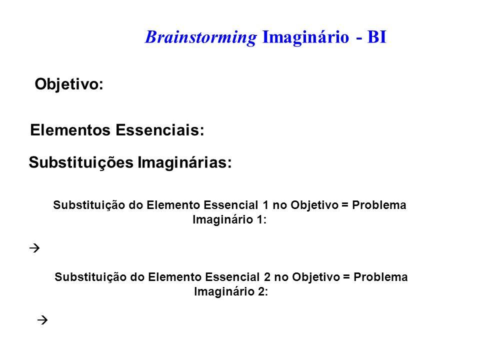 Brainstorming Imaginário - BI