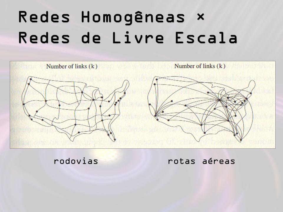 Redes Homogêneas × Redes de Livre Escala