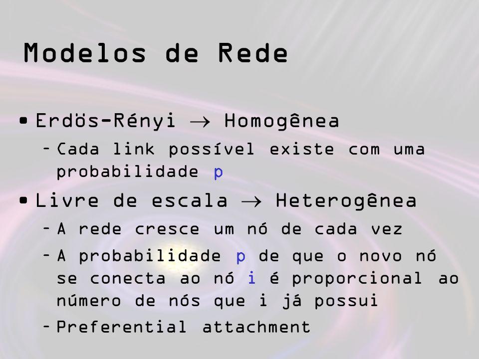 Modelos de Rede Erdös-Rényi  Homogênea Livre de escala  Heterogênea