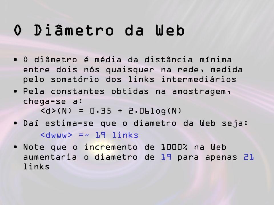 O Diâmetro da Web O diâmetro é média da distância mínima entre dois nós quaisquer na rede, medida pelo somatório dos links intermediários.