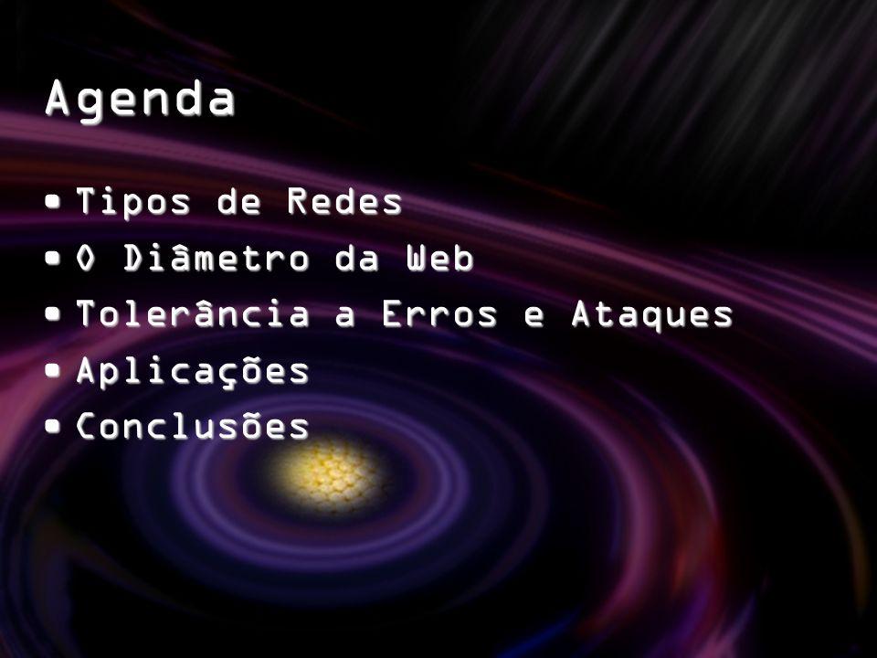 Agenda Tipos de Redes O Diâmetro da Web Tolerância a Erros e Ataques