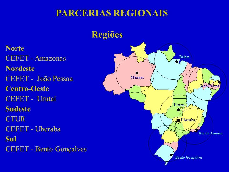 PARCERIAS REGIONAIS Regiões Norte CEFET - Amazonas Nordeste