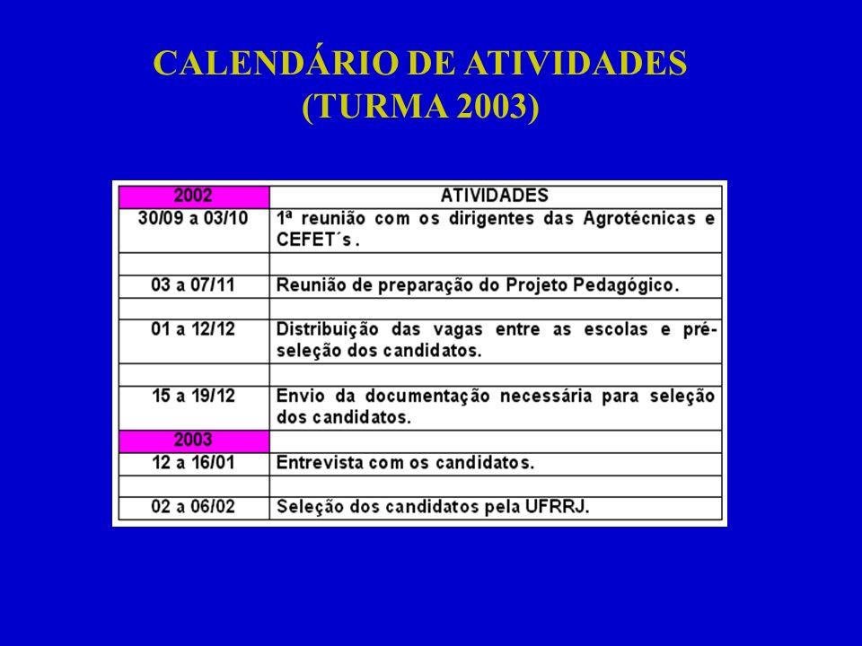 CALENDÁRIO DE ATIVIDADES (TURMA 2003)