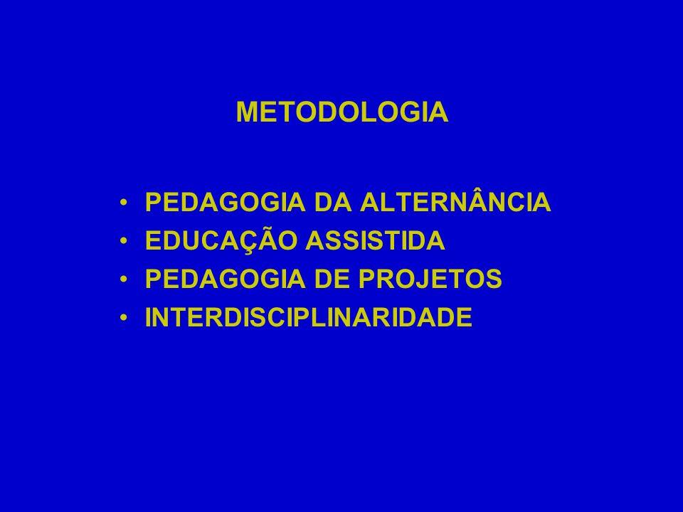 METODOLOGIA PEDAGOGIA DA ALTERNÂNCIA EDUCAÇÃO ASSISTIDA