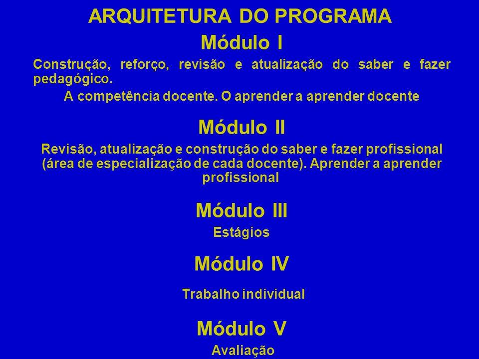 ARQUITETURA DO PROGRAMA