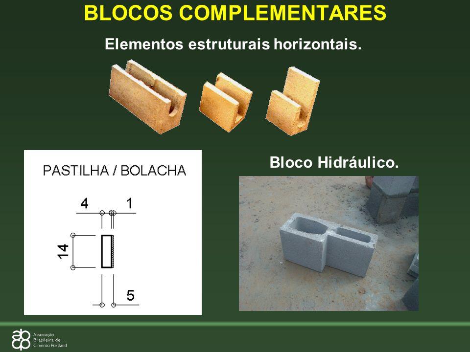 BLOCOS COMPLEMENTARES