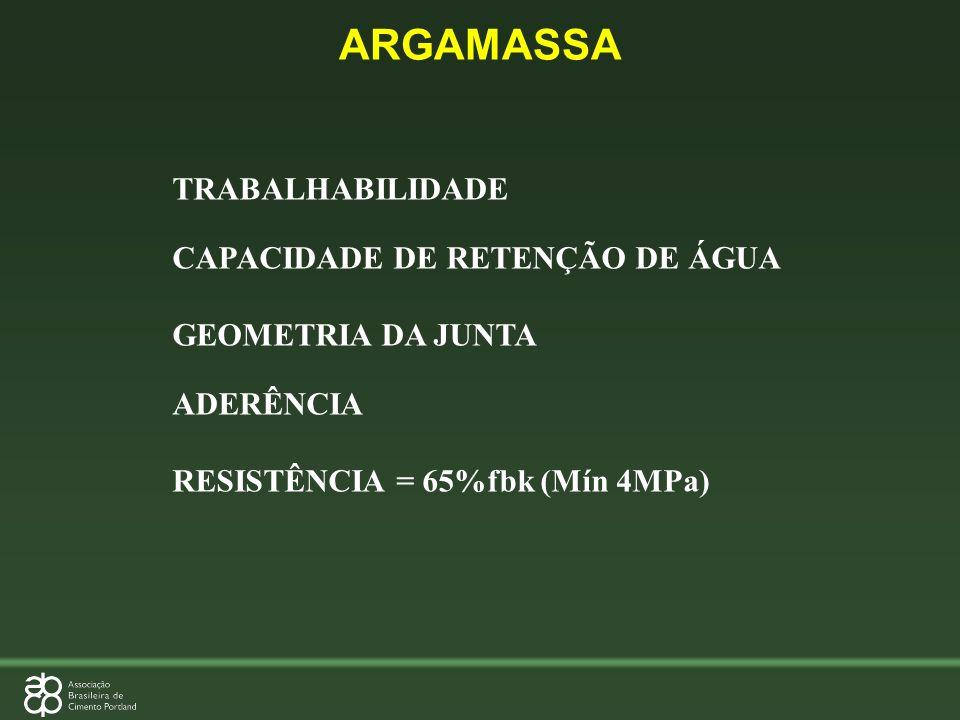 ARGAMASSA TRABALHABILIDADE CAPACIDADE DE RETENÇÃO DE ÁGUA