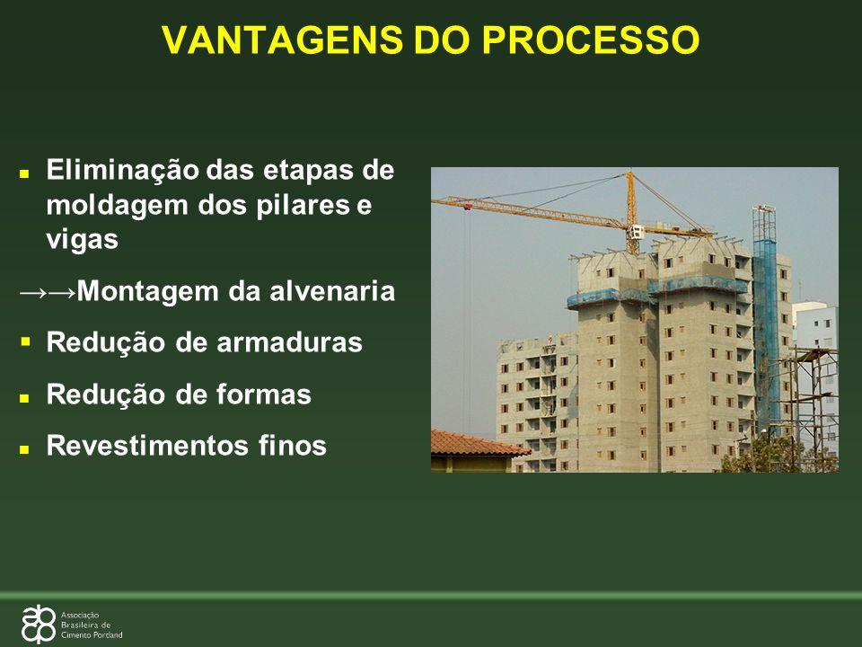 VANTAGENS DO PROCESSOEliminação das etapas de moldagem dos pilares e vigas. →→Montagem da alvenaria.