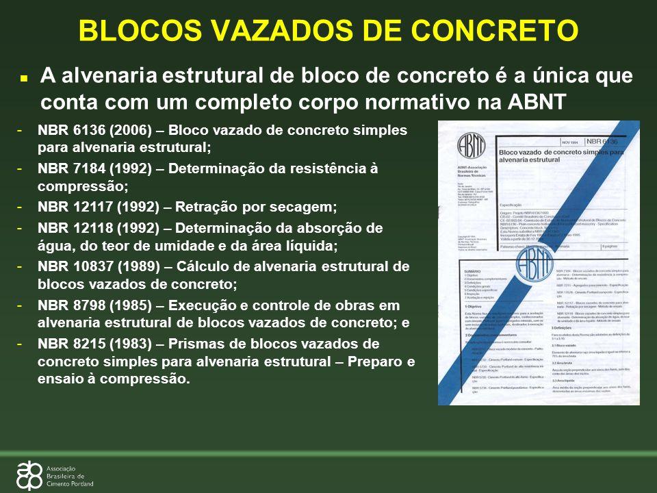 BLOCOS VAZADOS DE CONCRETO