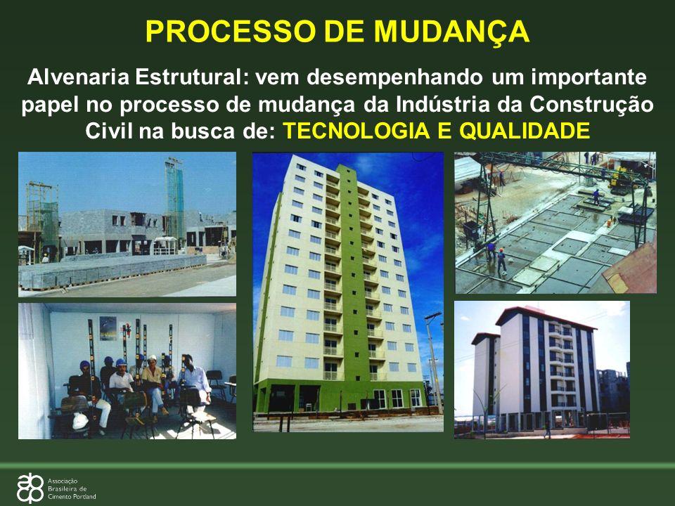 PROCESSO DE MUDANÇA