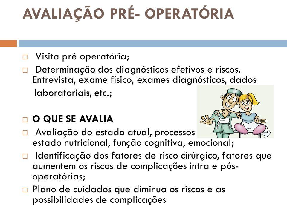 AVALIAÇÃO PRÉ- OPERATÓRIA