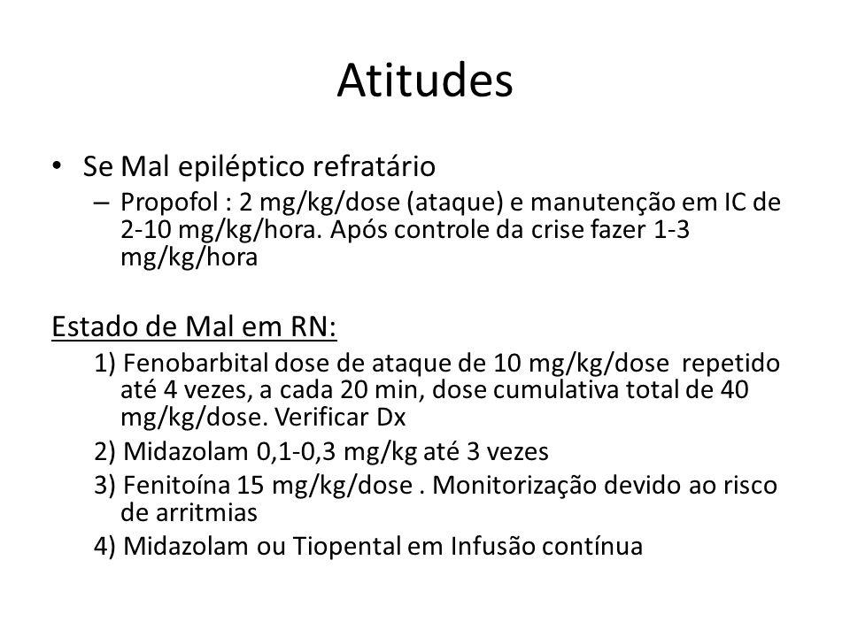 Atitudes Se Mal epiléptico refratário Estado de Mal em RN:
