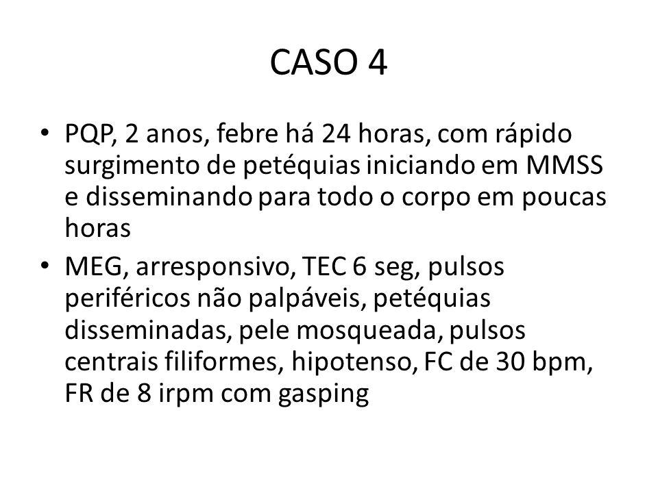 CASO 4 PQP, 2 anos, febre há 24 horas, com rápido surgimento de petéquias iniciando em MMSS e disseminando para todo o corpo em poucas horas.