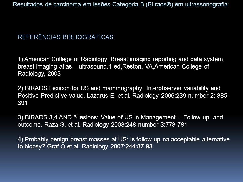 Resultados de carcinoma em lesões Categoria 3 (Bi-rads®) em ultrassonografia