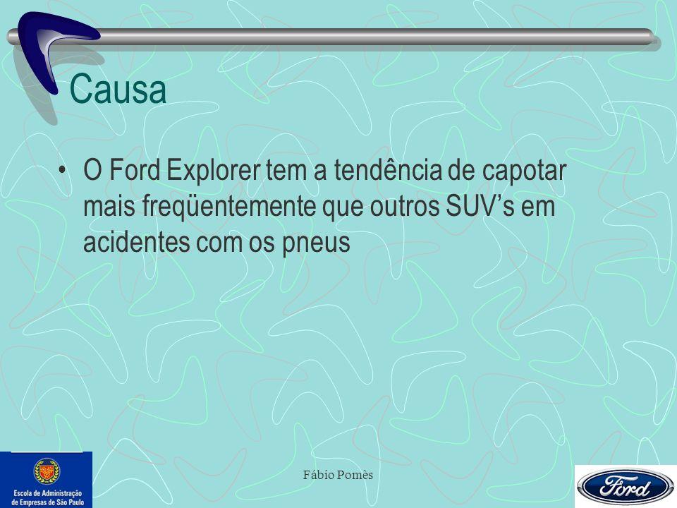 Causa O Ford Explorer tem a tendência de capotar mais freqüentemente que outros SUV's em acidentes com os pneus.
