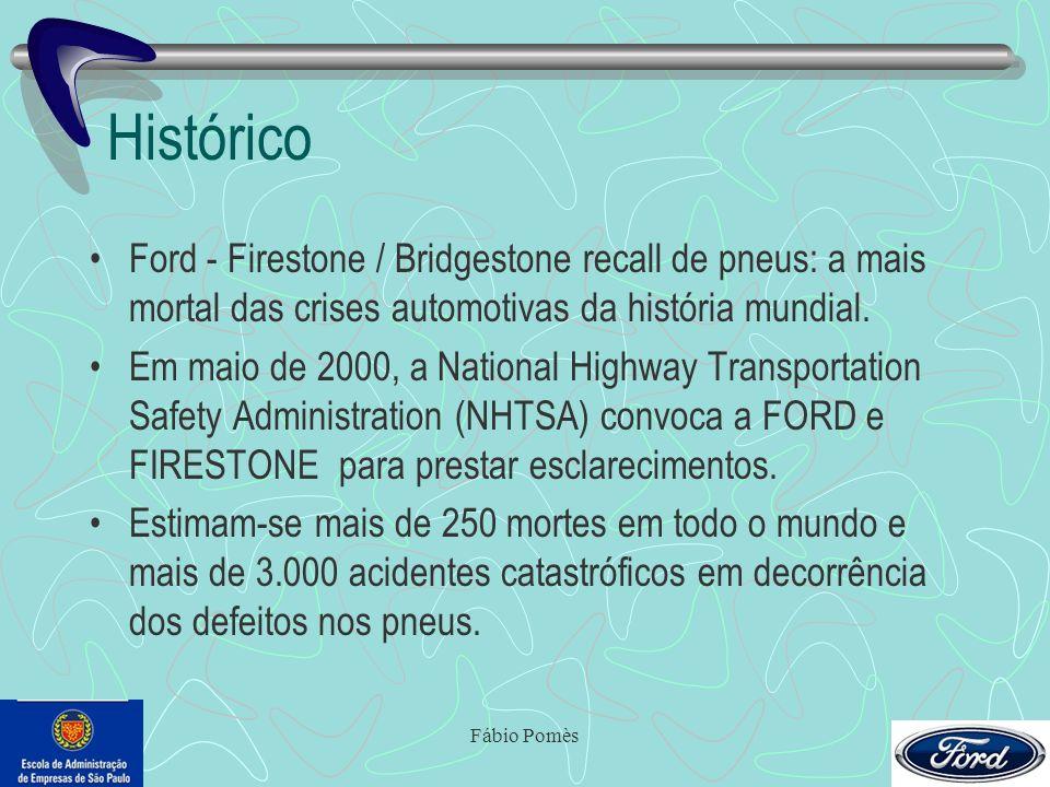 HistóricoFord - Firestone / Bridgestone recall de pneus: a mais mortal das crises automotivas da história mundial.