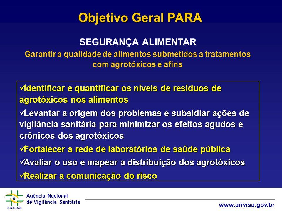 Objetivo Geral PARA SEGURANÇA ALIMENTAR