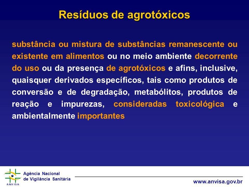 Resíduos de agrotóxicos