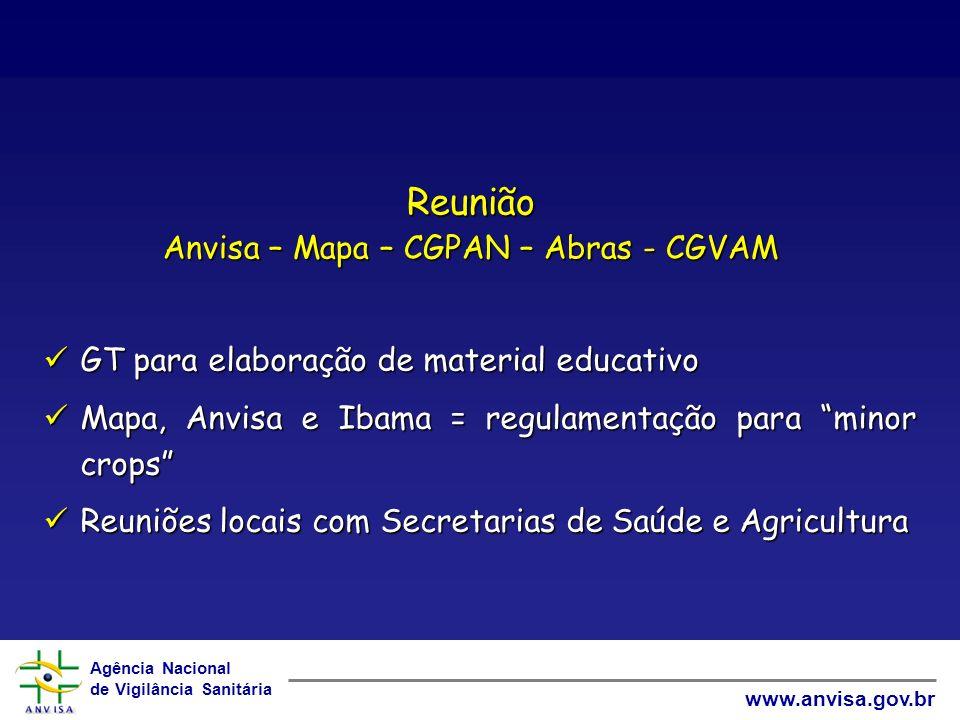 Anvisa – Mapa – CGPAN – Abras - CGVAM