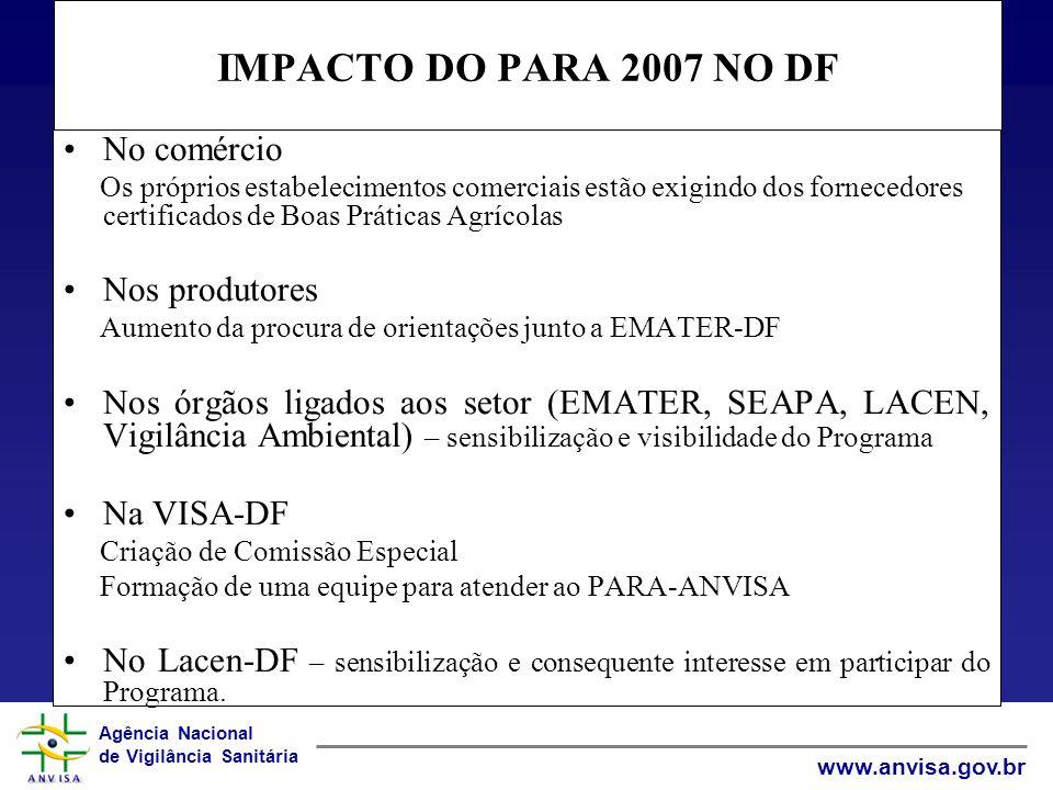 IMPACTO DO PARA 2007 NO DF No comércio Nos produtores