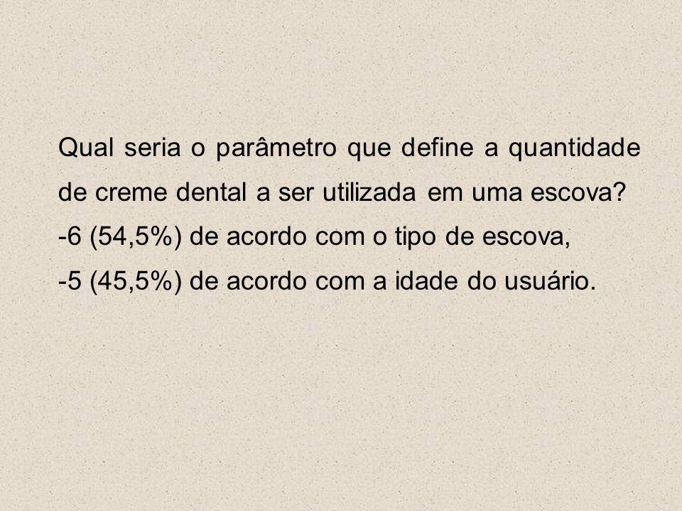Qual seria o parâmetro que define a quantidade de creme dental a ser utilizada em uma escova