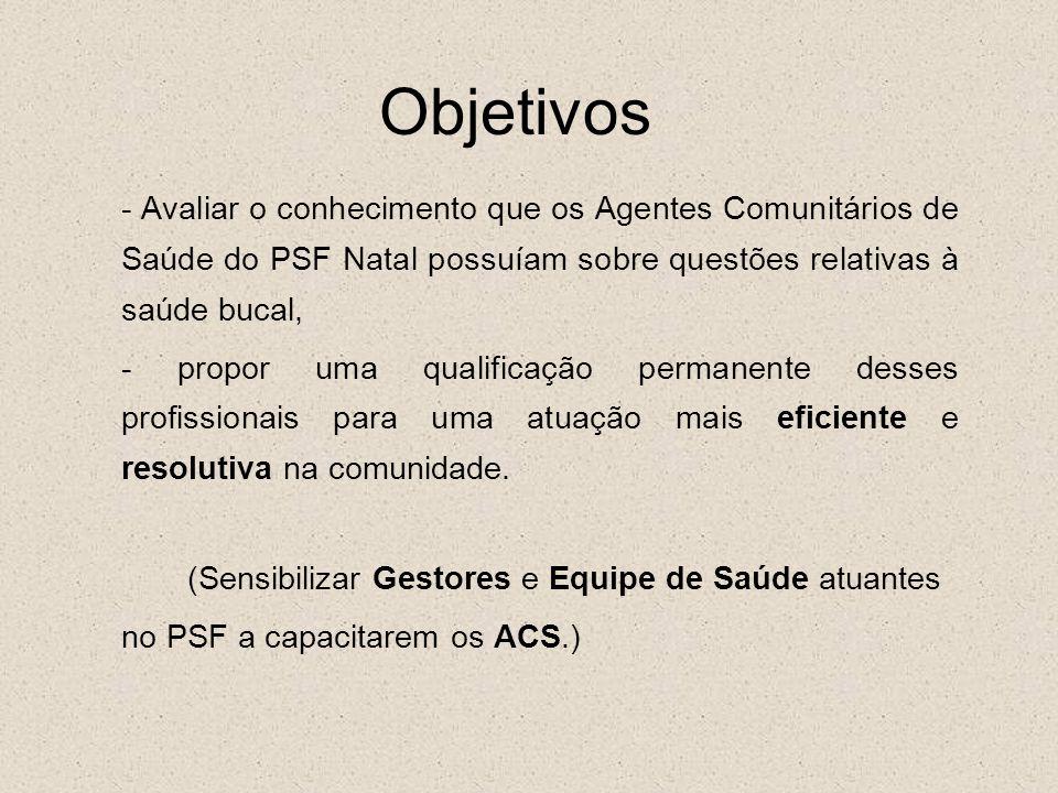 Objetivos- Avaliar o conhecimento que os Agentes Comunitários de Saúde do PSF Natal possuíam sobre questões relativas à saúde bucal,