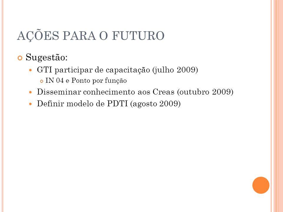 AÇÕES PARA O FUTURO Sugestão:
