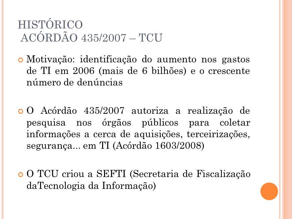 HISTÓRICO ACÓRDÃO 435/2007 – TCU