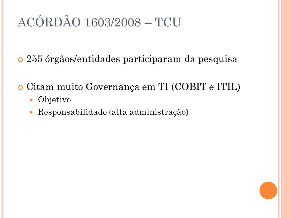 ACÓRDÃO 1603/2008 – TCU 255 órgãos/entidades participaram da pesquisa