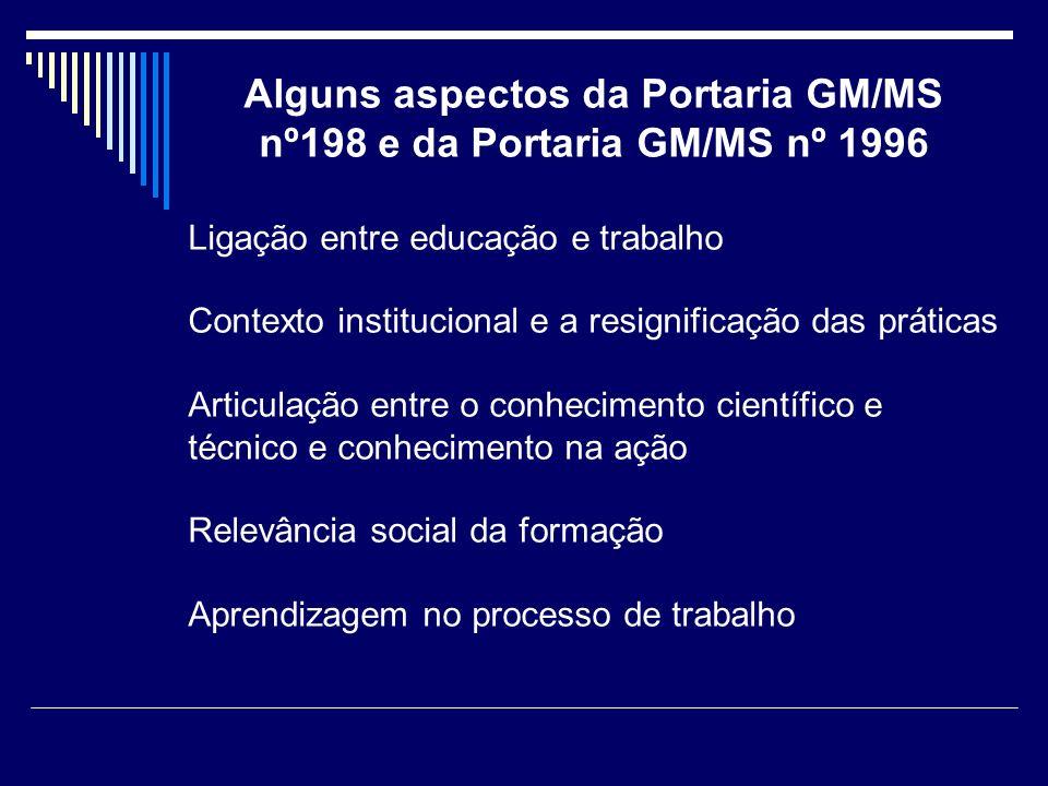 Alguns aspectos da Portaria GM/MS nº198 e da Portaria GM/MS nº 1996