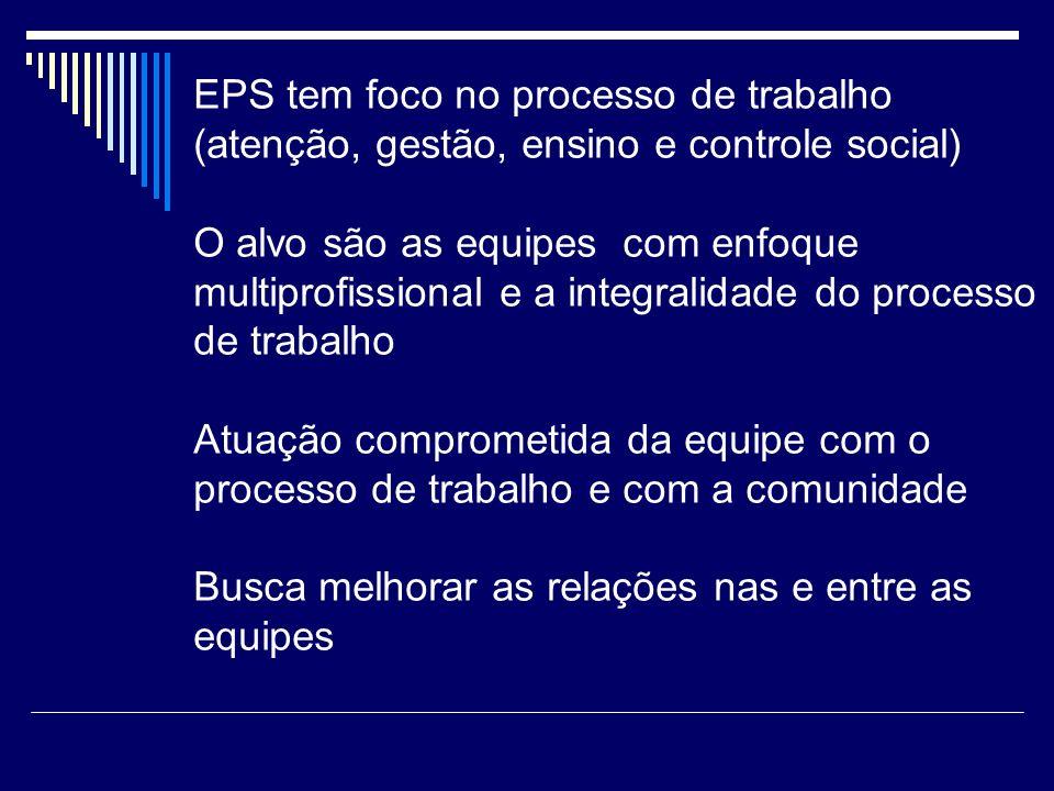 EPS tem foco no processo de trabalho (atenção, gestão, ensino e controle social)