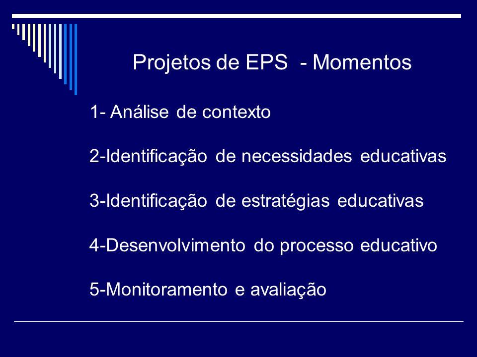 Projetos de EPS - Momentos