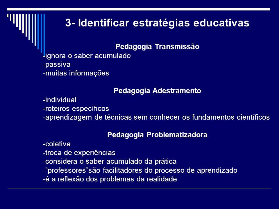 3- Identificar estratégias educativas Pedagogia Problematizadora