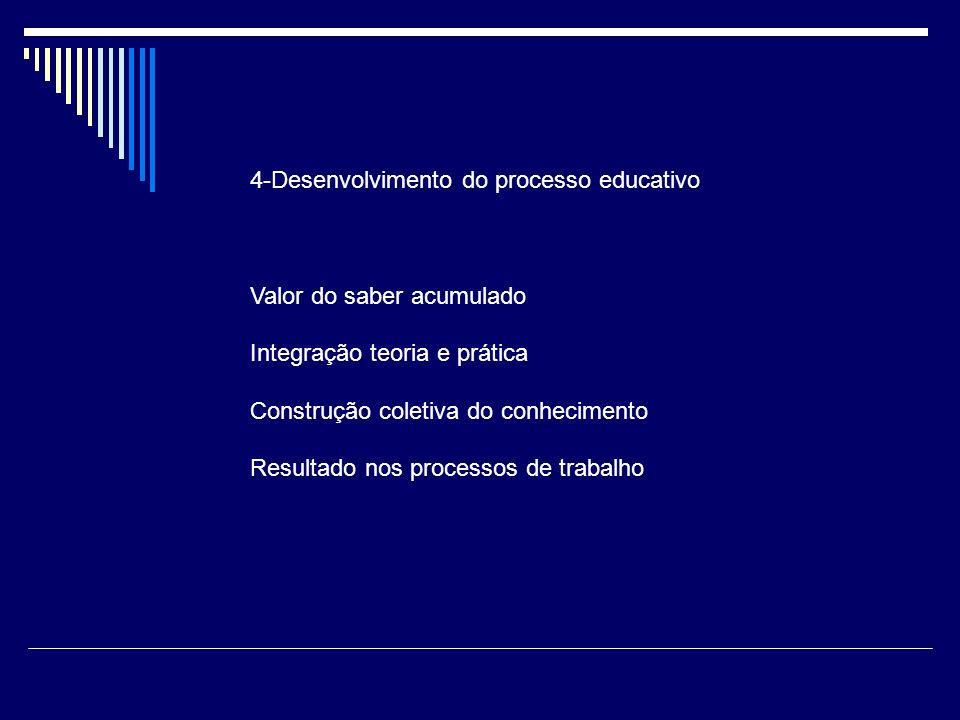 4-Desenvolvimento do processo educativo