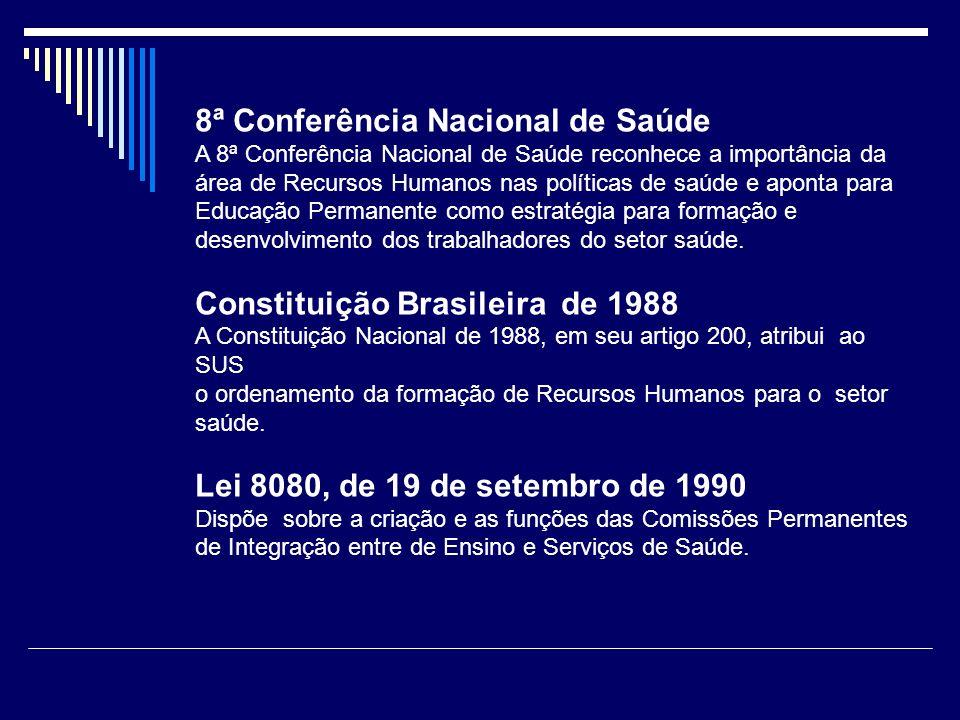 8ª Conferência Nacional de Saúde