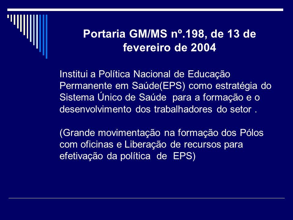 Portaria GM/MS nº.198, de 13 de fevereiro de 2004