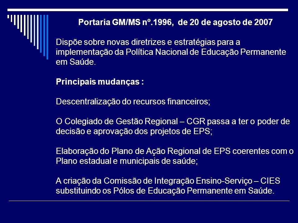 Portaria GM/MS nº.1996, de 20 de agosto de 2007