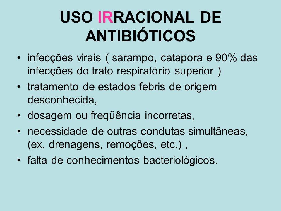 USO IRRACIONAL DE ANTIBIÓTICOS