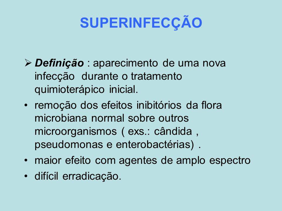SUPERINFECÇÃO Definição : aparecimento de uma nova infecção durante o tratamento quimioterápico inicial.