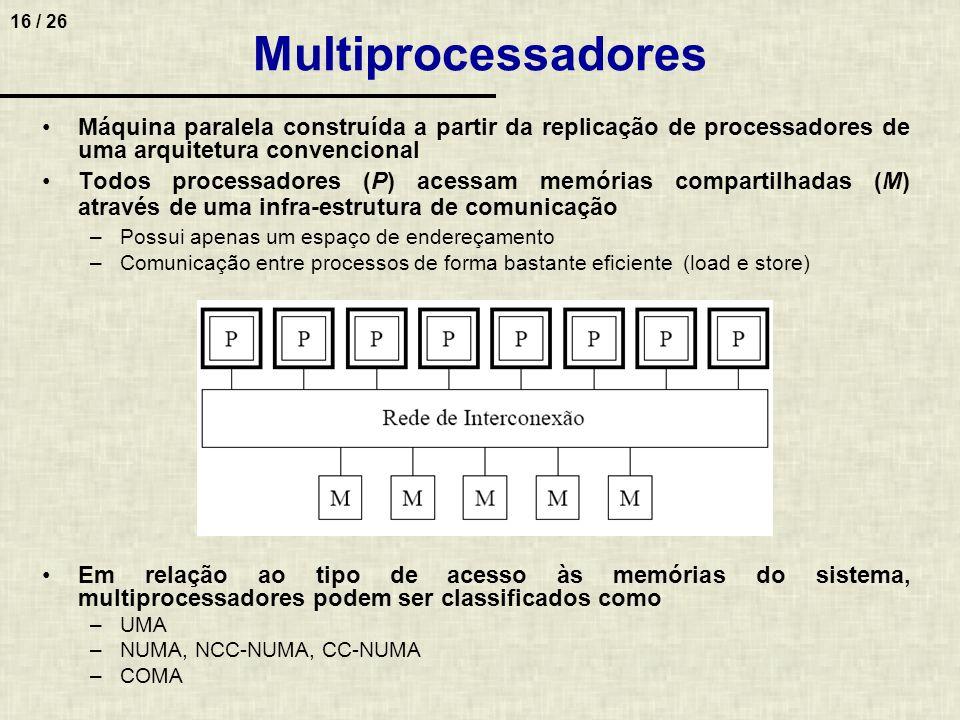 Multiprocessadores Máquina paralela construída a partir da replicação de processadores de uma arquitetura convencional.