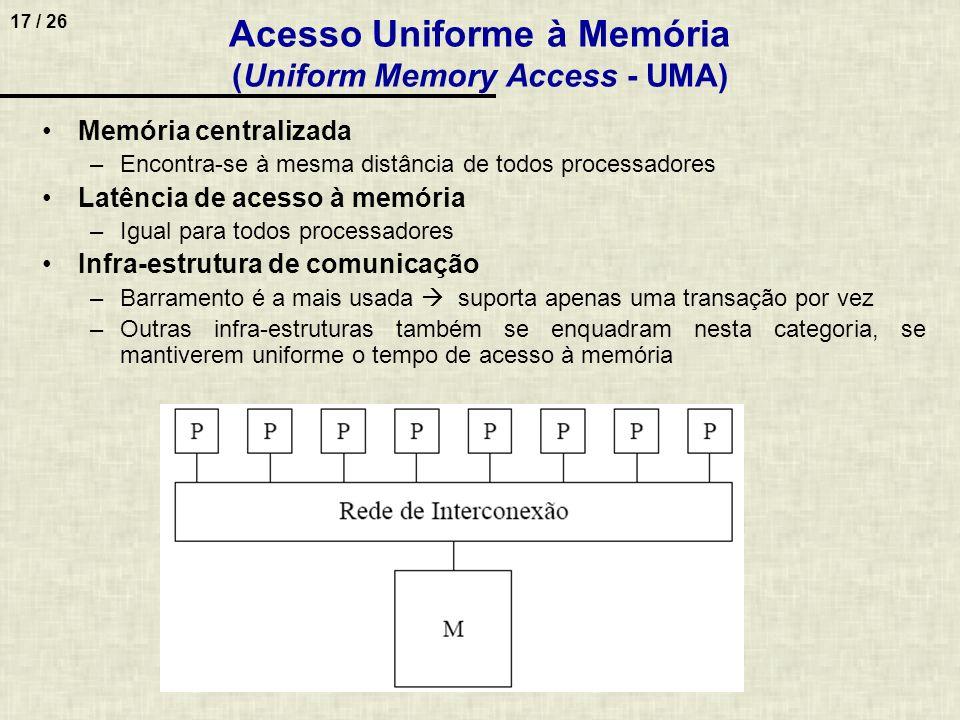 Acesso Uniforme à Memória (Uniform Memory Access - UMA)