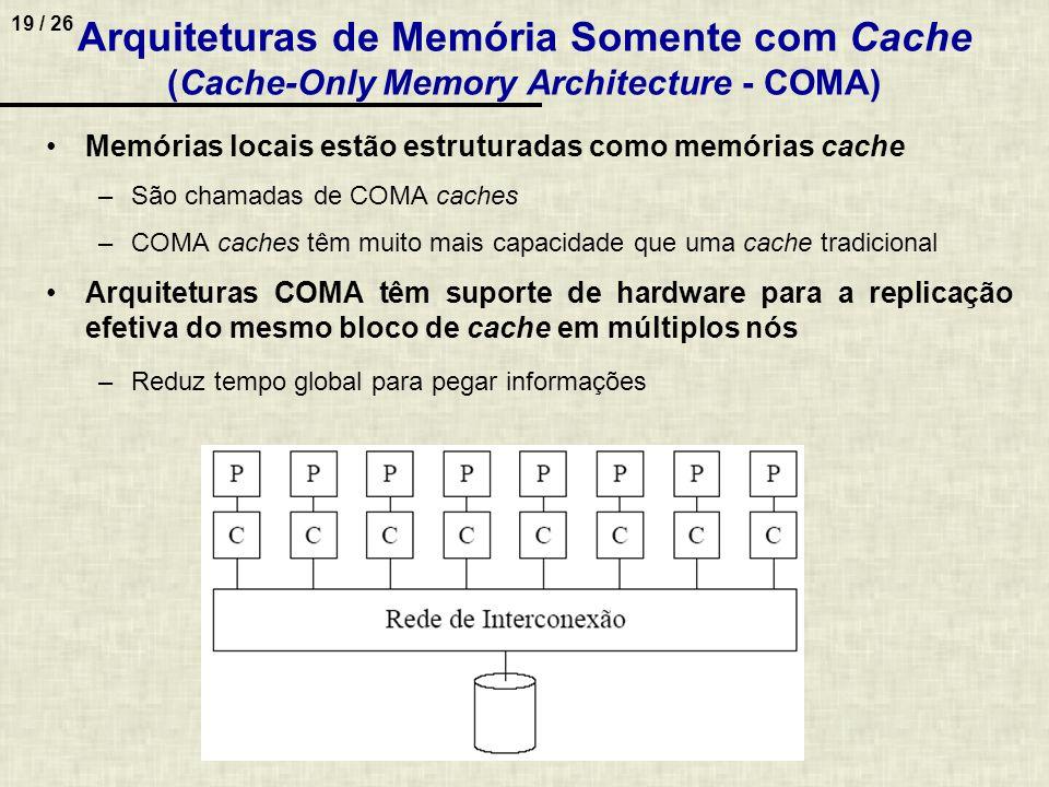 Arquiteturas de Memória Somente com Cache (Cache-Only Memory Architecture - COMA)